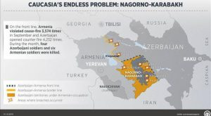 Has Trump considered what his Azeri business interests mean for our relations with Armenia? When President Clinton backed the routing of an oil pipeline to Turkey that bypassed Armenia, the James A. Baker Institute warned of the possibility that American troops and resources might have to protect the pipeline as just one example.